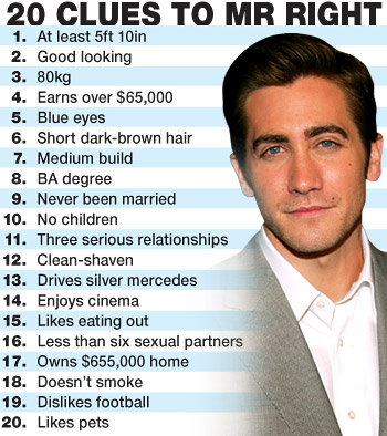 What women want in a guy