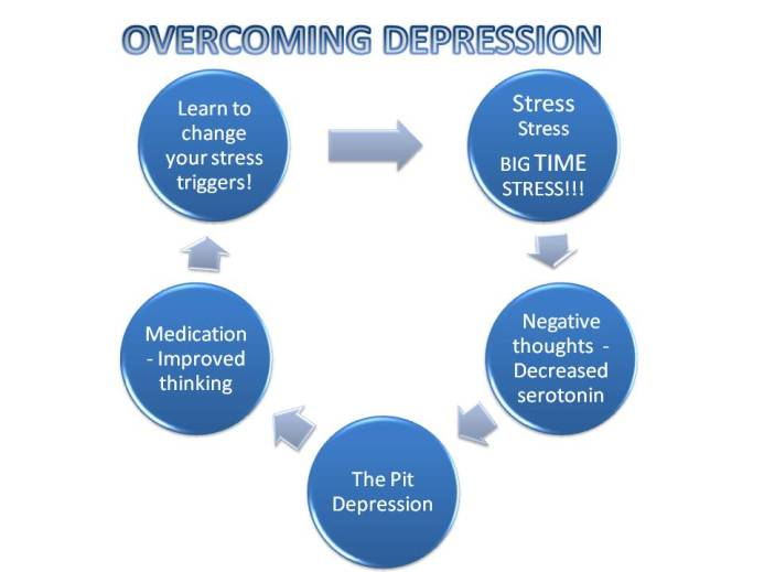 overcoming-depression1