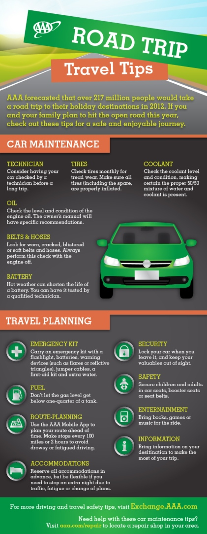 Summer-Road-Travel-Tips-infographic