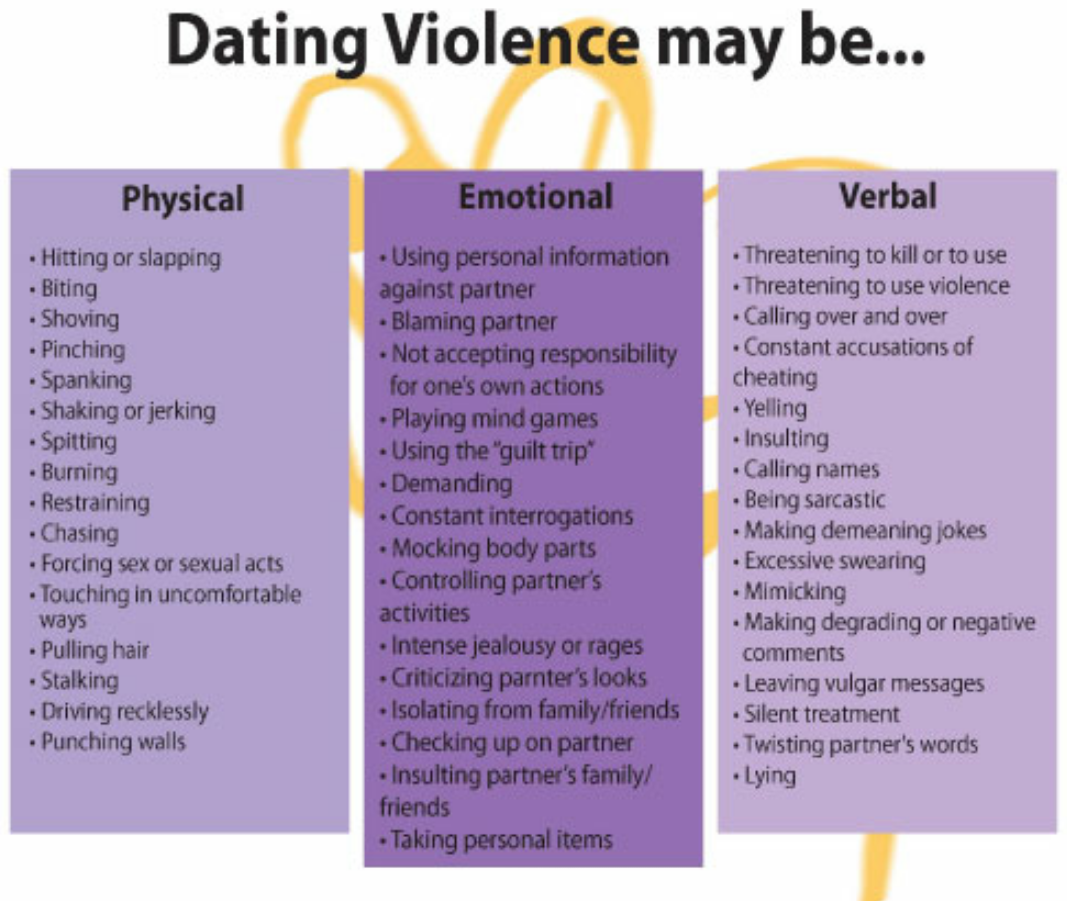 dating against type Every company needs to consider a policy on workplace dating without a clear policy, an office relationship can lead to charges of sexual harassment and legal consequences for the employer.