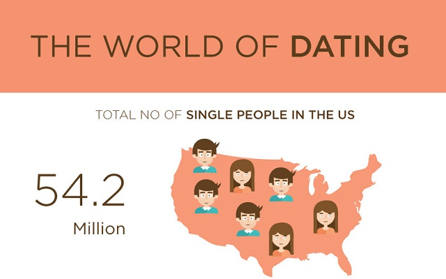 the-world-of-dating-infographic