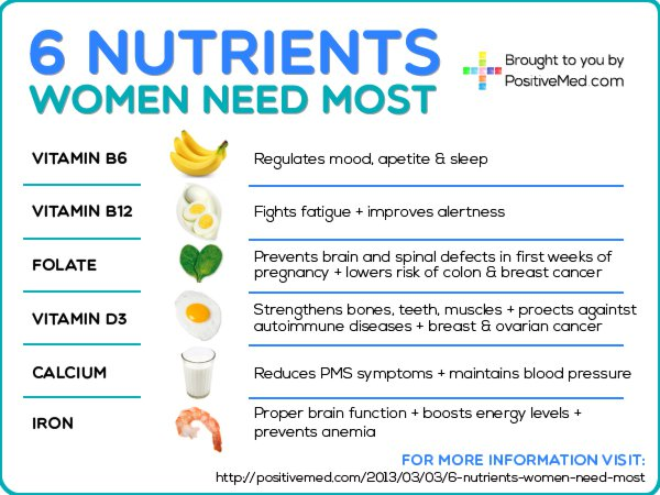 6-nutrients-women-need-most